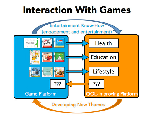 juegos a plataforma
