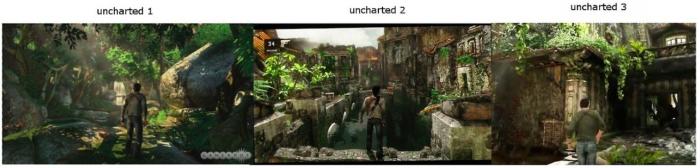 uncharteds